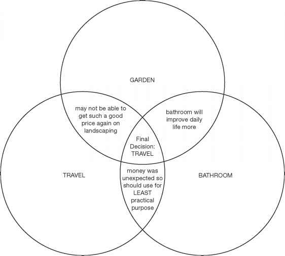 Venn Diagram Critical Thinking Radiant Thinking Blog